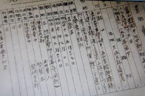 劔岳測量の記録