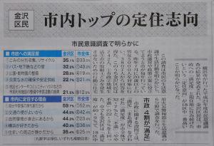 横浜市民意識調査