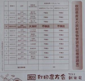 秋田県産米の検査結果、不検出