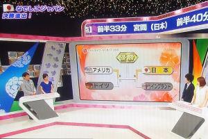 NHK-BS、決勝戦はアメリカと