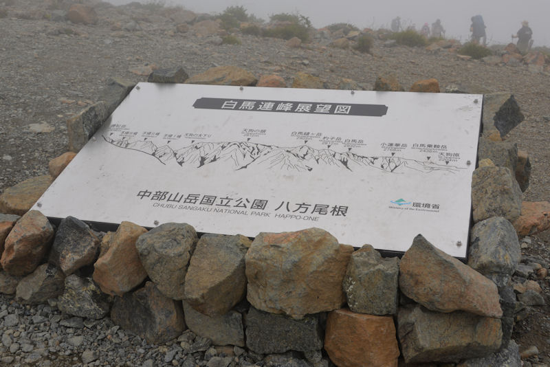 白馬連峰展望図