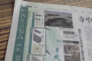 今朝の読売新聞