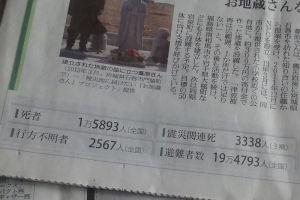 東日本大震災から4年7か月