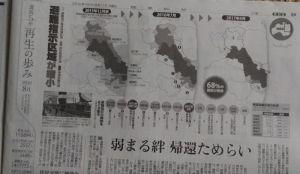 東日本大震災から5年5か月