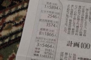 東日本大震災から6年8か月