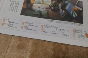 東日本大震災から6年11か月
