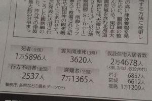 東日本大震災から7年1か月