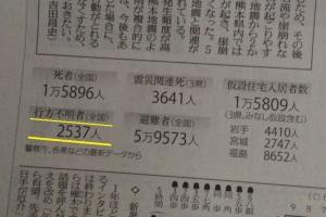 東日本大震災での行方不明者