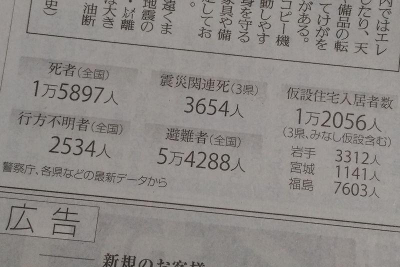 読売新聞「再生の歩みから」