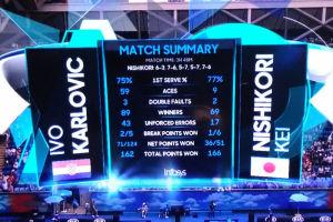 match summary