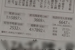 震災関連死が3名増えて、行方不明者数は1名減って