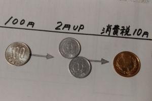 100円の買い物で2円upし消費税は10円に