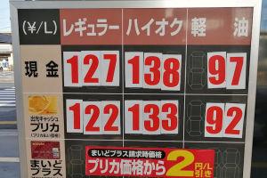 ガソリン価格と緊急事態宣言解除