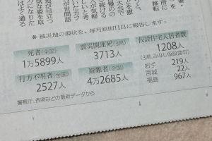 警察庁、各県などの最新データ