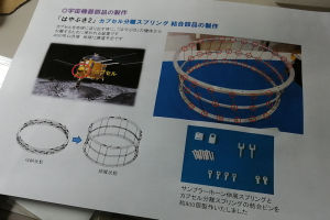 カプセル分離スプリング結合ピンは約800個製作