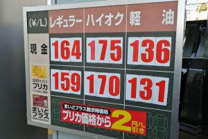 週末のガソリン・灯油価格