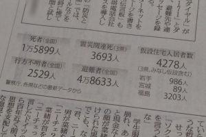東日本大震災から8年10か月